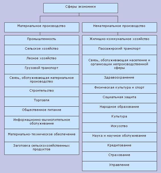 Бюджетный кодекс Республики Казахстан  ИПС Әділет
